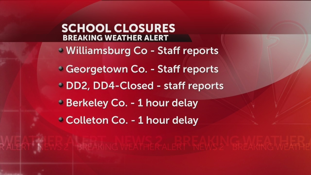 Closings, cancellations and postponements
