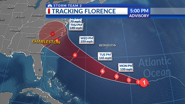 Hurricane Florence expected to speed up and gain strength as it moves towards the coastline