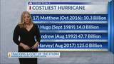 30 Years Later: A Look Back At Hurricane Hugo Stats